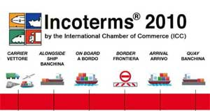 Foto Syarat Penyerahan Pengapalan Cargo dari Eksportir kepada Importir [2]